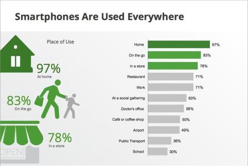 Smartphone_use